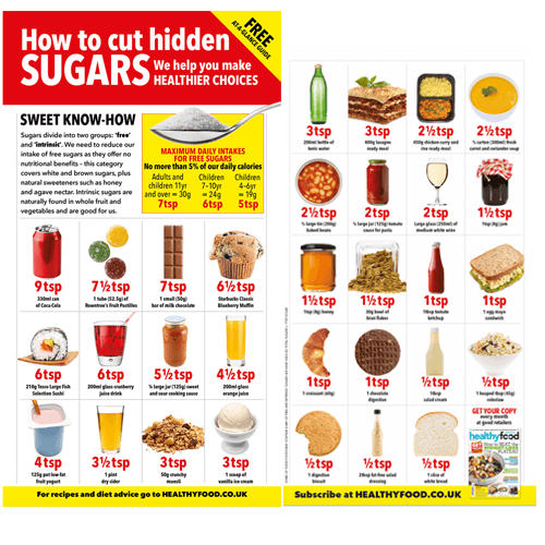 hidden-sugars-prev